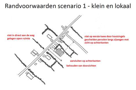 schets-randvoorwaarden-scenario-klein-en-lokaal